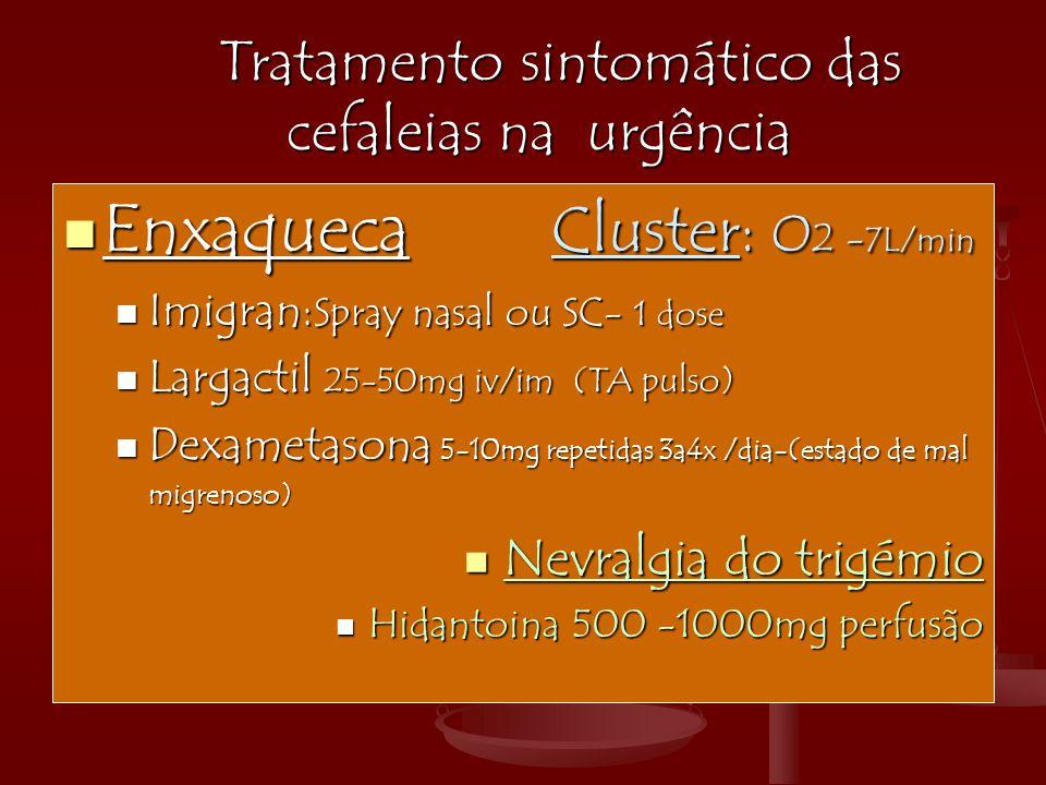 Tratamento sintomático das cefaleias na urgência