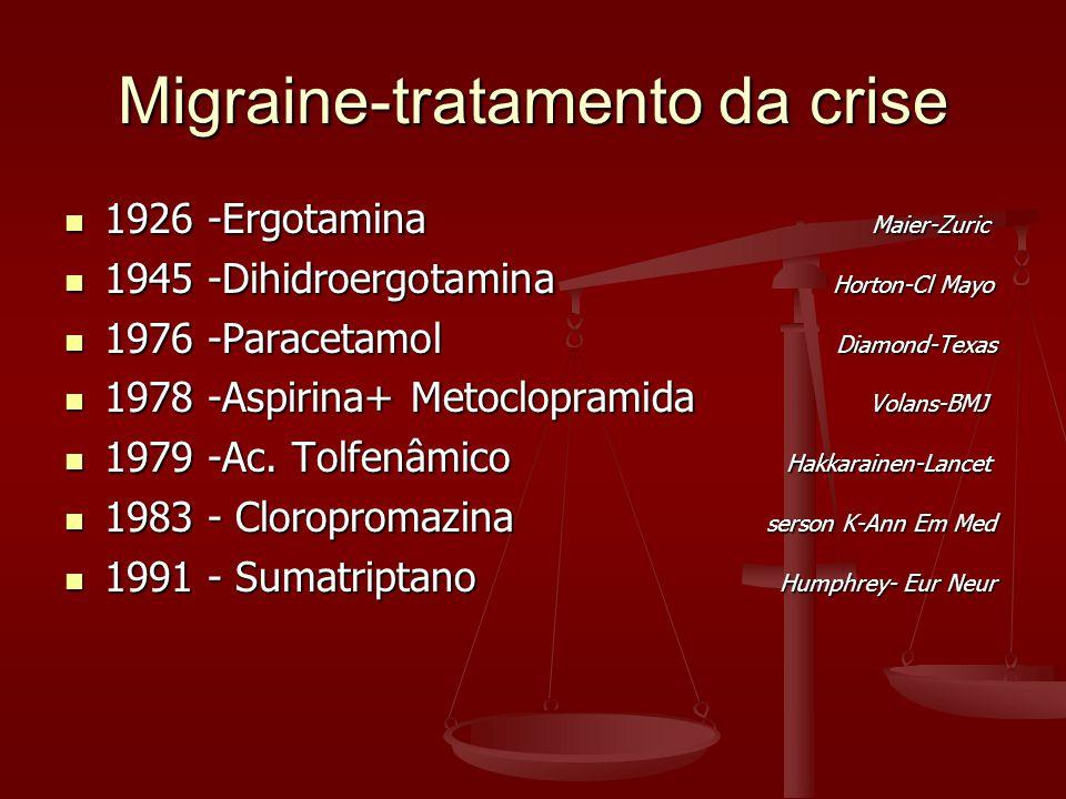 Migraine-tratamento da crise