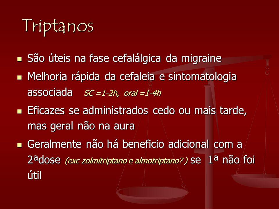 Triptanos São úteis na fase cefalálgica da migraine