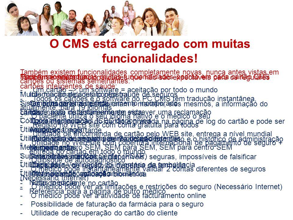 O CMS está carregado com muitas