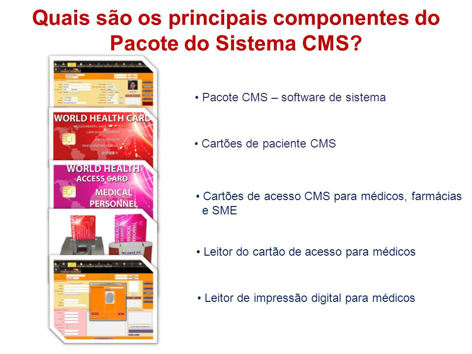 Quais são os principais componentes do Pacote do Sistema CMS