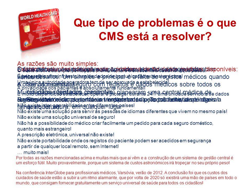 Que tipo de problemas é o que CMS está a resolver