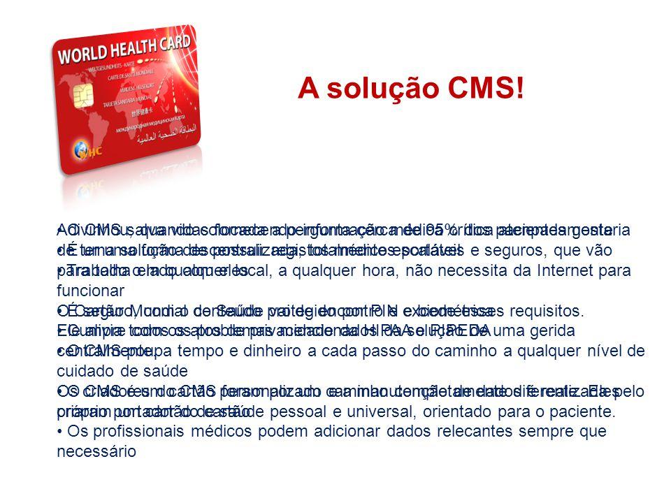 THE SYSTEM A solução CMS!