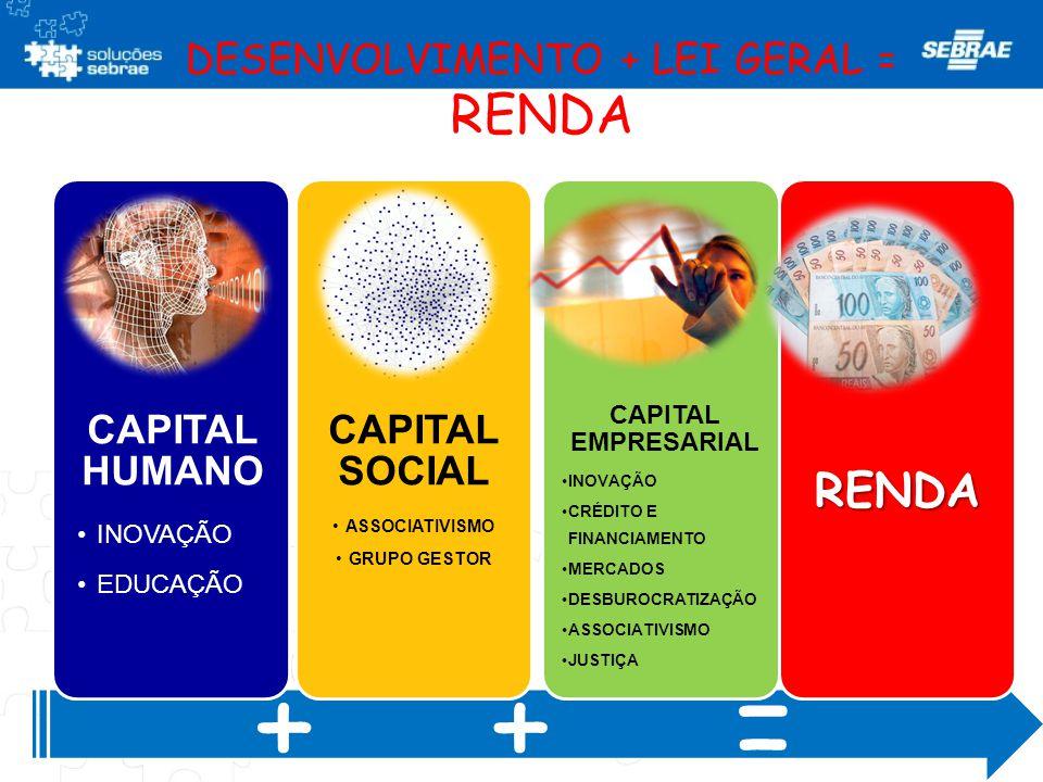 DESENVOLVIMENTO + LEI GERAL = RENDA