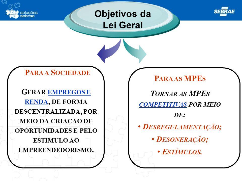 Tornar as MPEs competitivas por meio de: