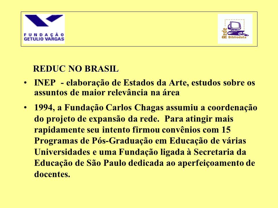 REDUC NO BRASIL INEP - elaboração de Estados da Arte, estudos sobre os assuntos de maior relevância na área.