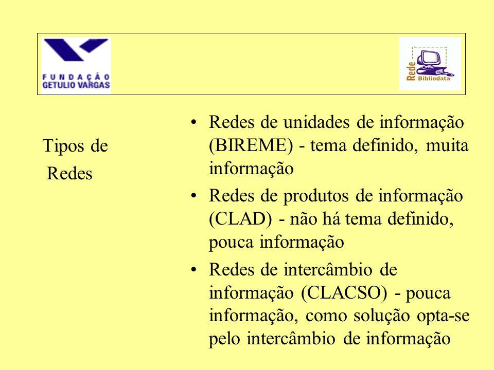 Tipos de Redes. Redes de unidades de informação (BIREME) - tema definido, muita informação.