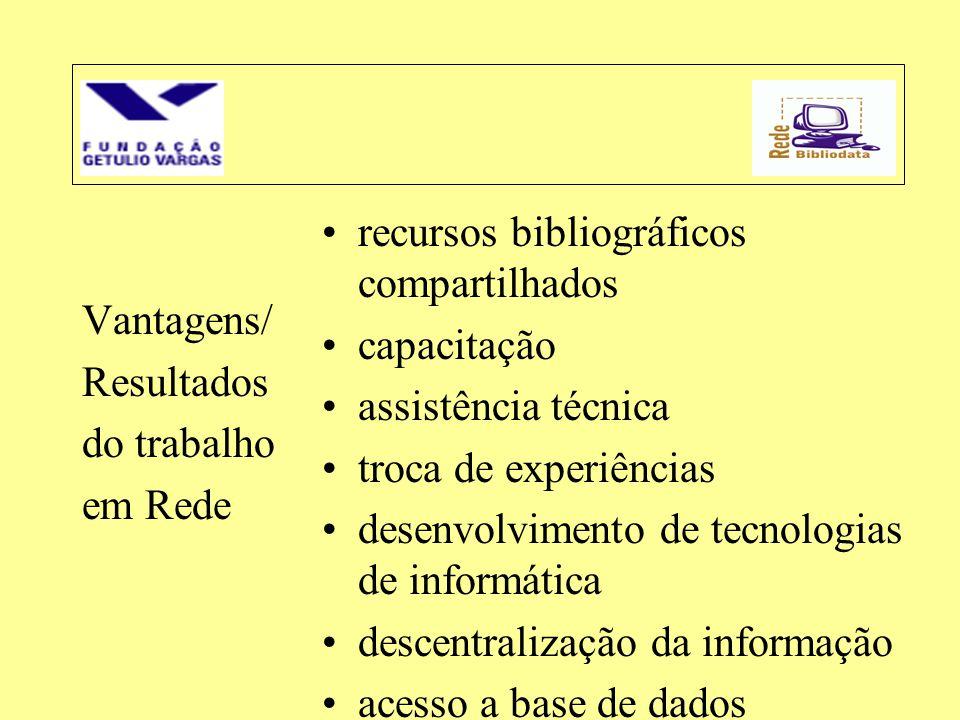 recursos bibliográficos compartilhados