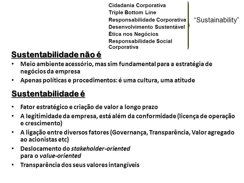 Sustentabilidade é Sustainability Sustentabilidade não é