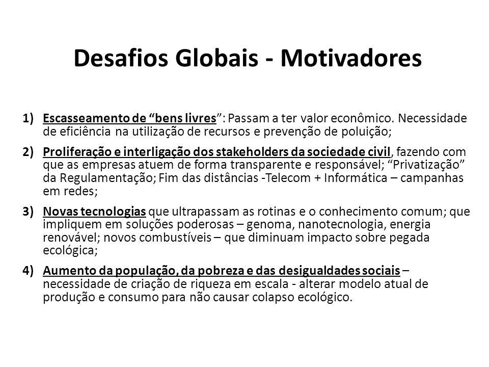 Desafios Globais - Motivadores
