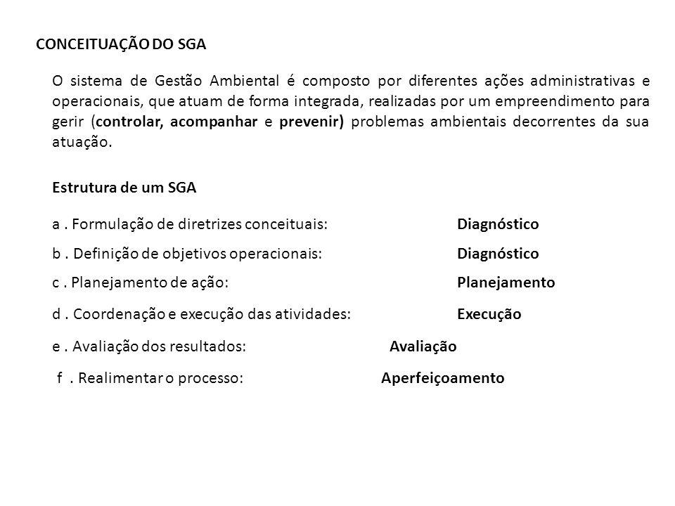 CONCEITUAÇÃO DO SGA