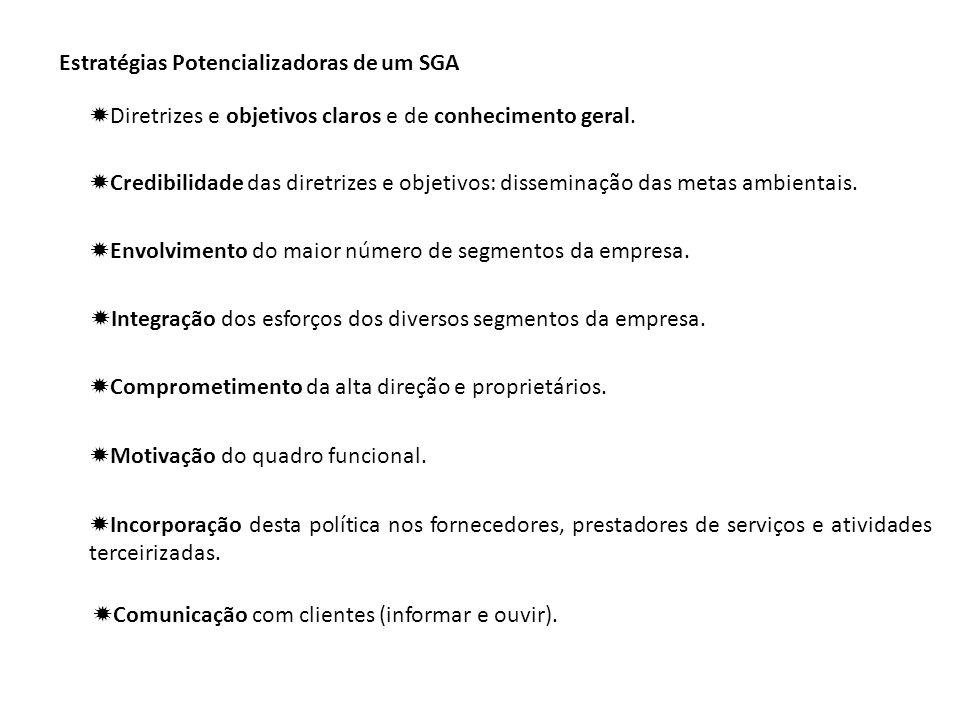 Estratégias Potencializadoras de um SGA