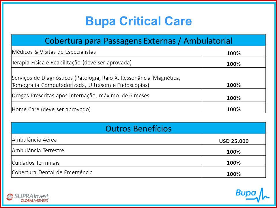 Cobertura para Passagens Externas / Ambulatorial