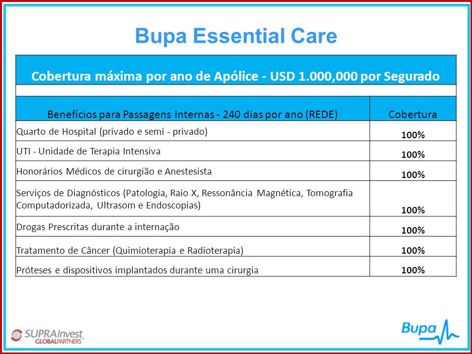 Cobertura máxima por ano de Apólice - USD 1.000,000 por Segurado