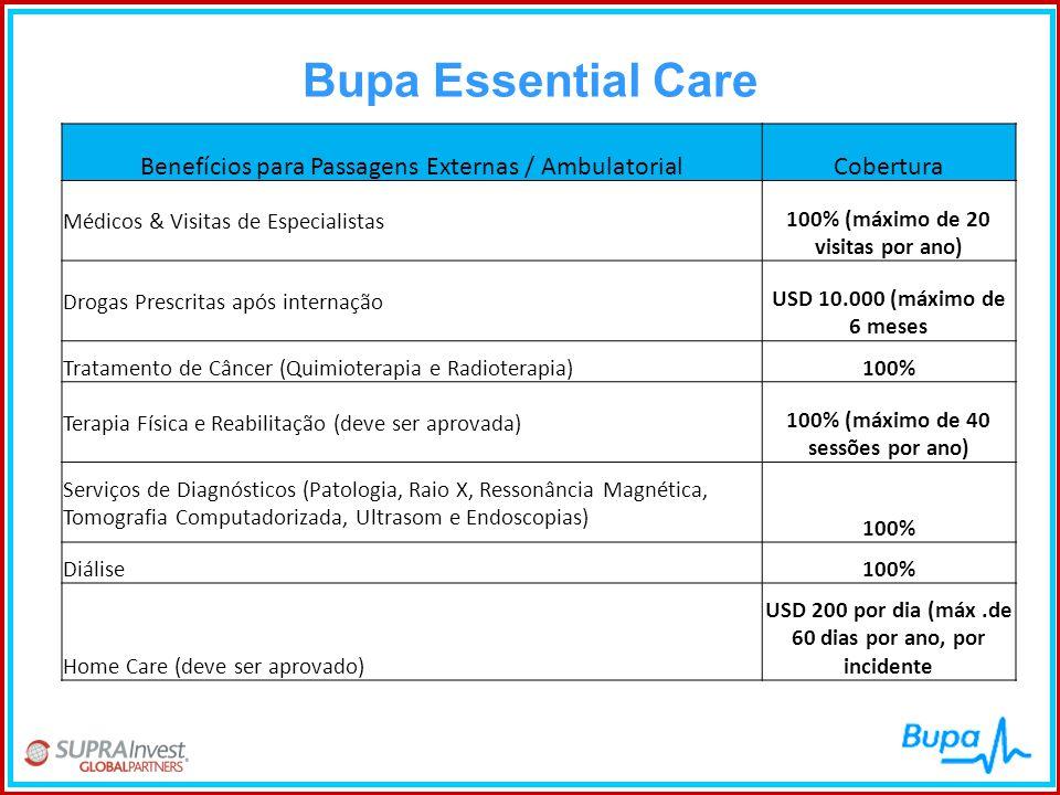 Bupa Essential Care Benefícios para Passagens Externas / Ambulatorial