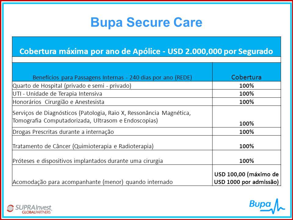 Bupa Secure Care Cobertura máxima por ano de Apólice - USD 2.000,000 por Segurado. Benefícios para Passagens Internas - 240 dias por ano (REDE)