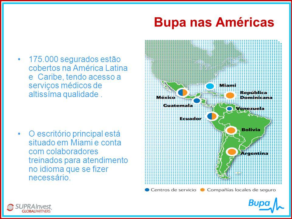 Bupa nas Américas 175.000 segurados estão cobertos na América Latina e Caribe, tendo acesso a serviços médicos de altissíma qualidade .