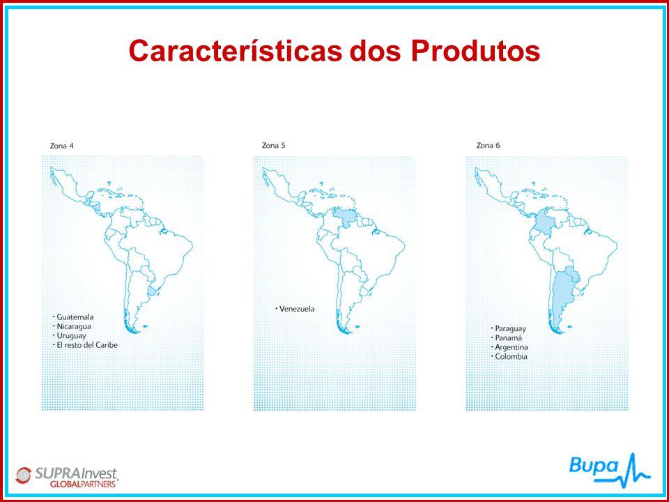 Características dos Produtos