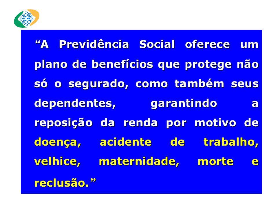 A Previdência Social oferece um plano de benefícios que protege não só o segurado, como também seus dependentes, garantindo a reposição da renda por motivo de doença, acidente de trabalho, velhice, maternidade, morte e reclusão.