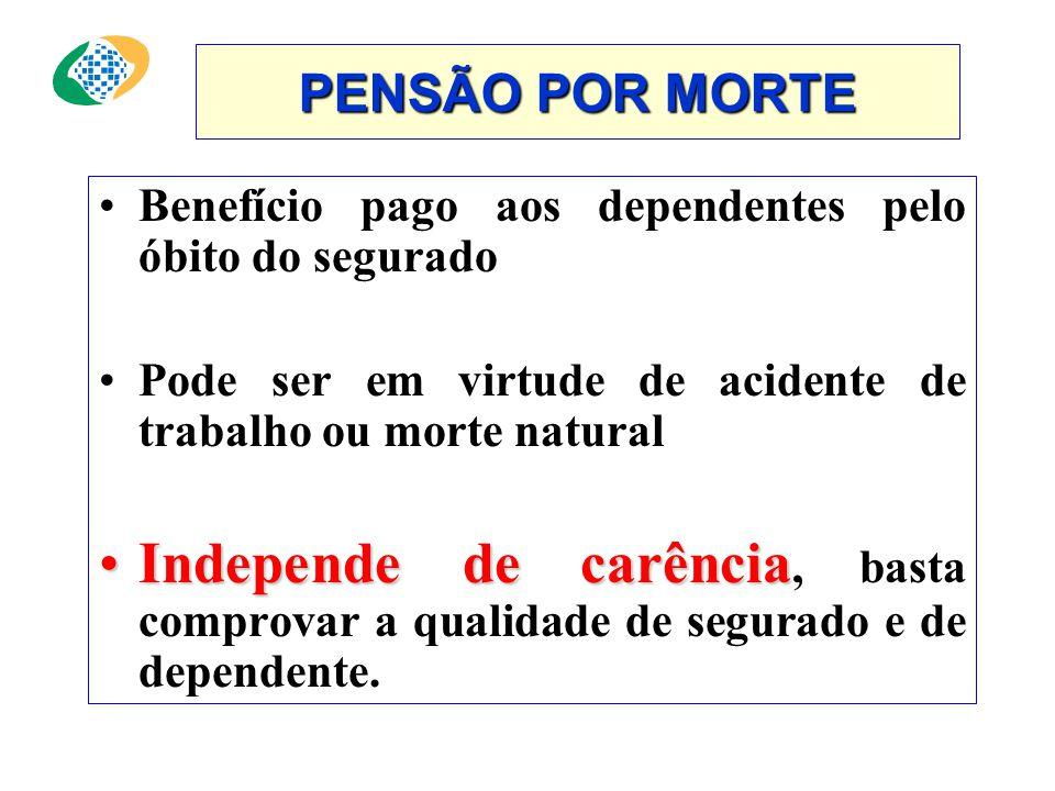 PENSÃO POR MORTE Benefício pago aos dependentes pelo óbito do segurado. Pode ser em virtude de acidente de trabalho ou morte natural.