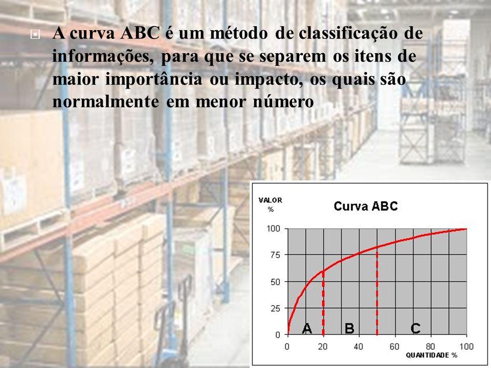 A curva ABC é um método de classificação de informações, para que se separem os itens de maior importância ou impacto, os quais são normalmente em menor número