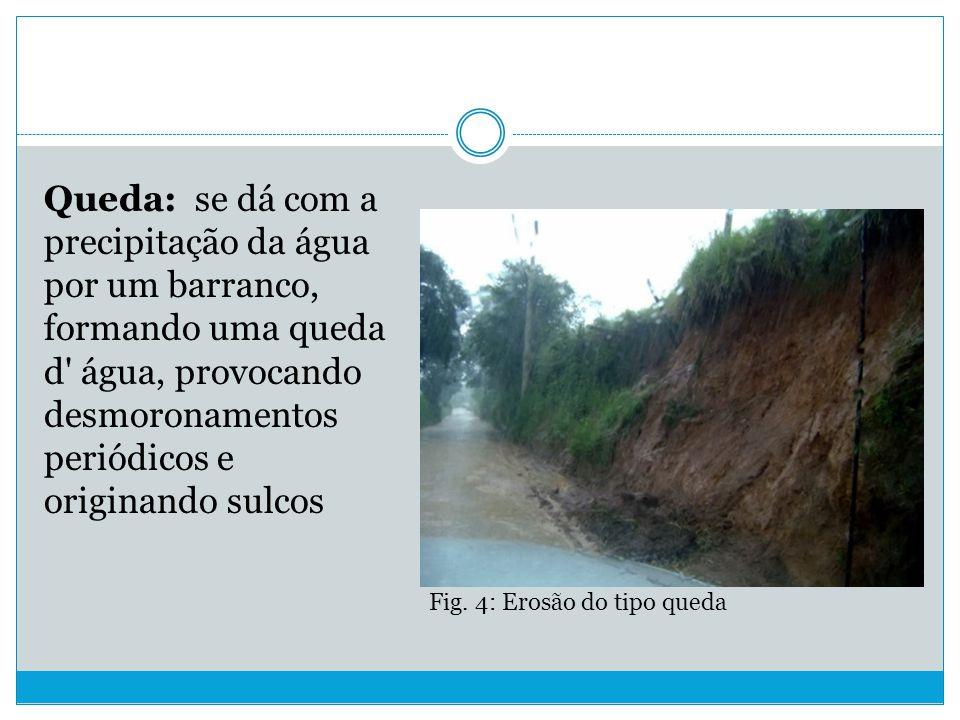 Queda: se dá com a precipitação da água por um barranco, formando uma queda d água, provocando desmoronamentos periódicos e originando sulcos