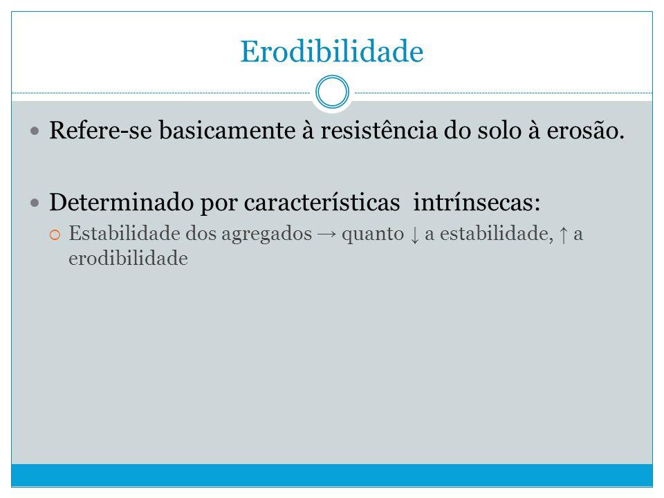 Erodibilidade Refere-se basicamente à resistência do solo à erosão.