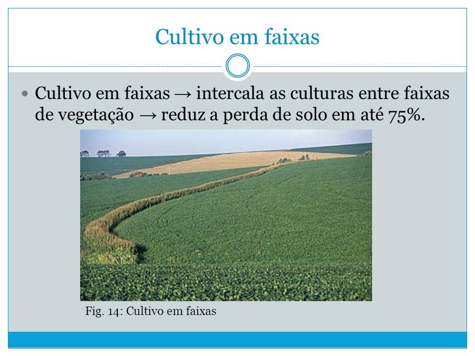 Cultivo em faixas Cultivo em faixas → intercala as culturas entre faixas de vegetação → reduz a perda de solo em até 75%.
