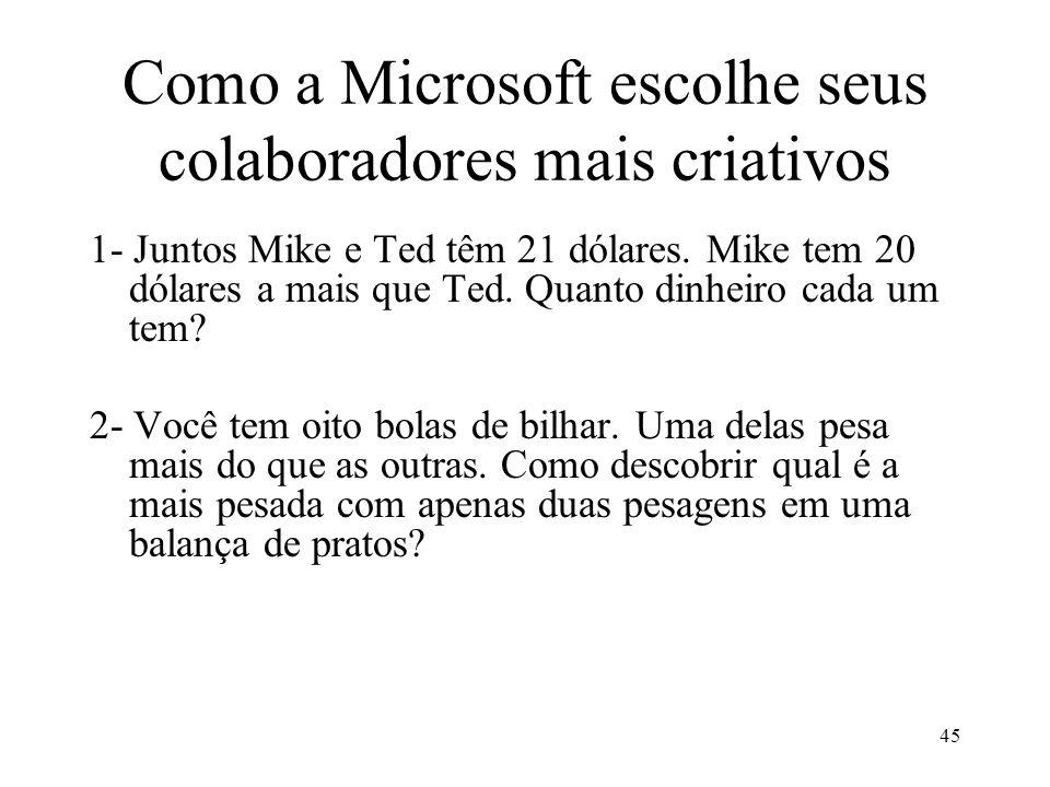 Como a Microsoft escolhe seus colaboradores mais criativos