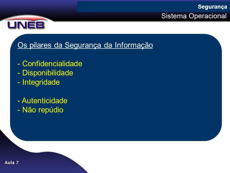 Os pilares da Segurança da Informação Confidencialidade