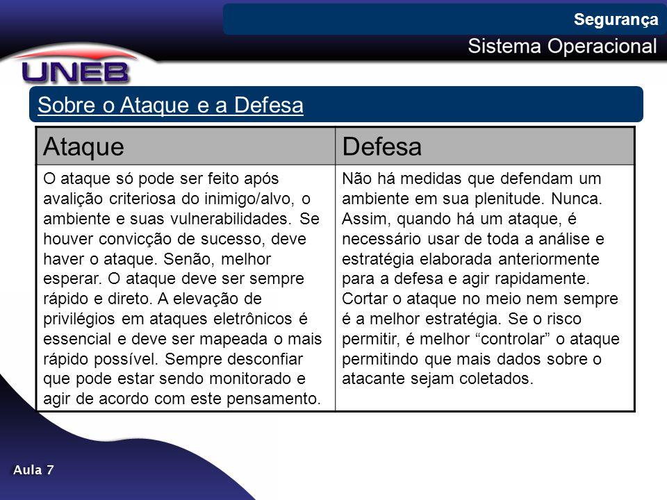 Ataque Defesa Sobre o Ataque e a Defesa Segurança