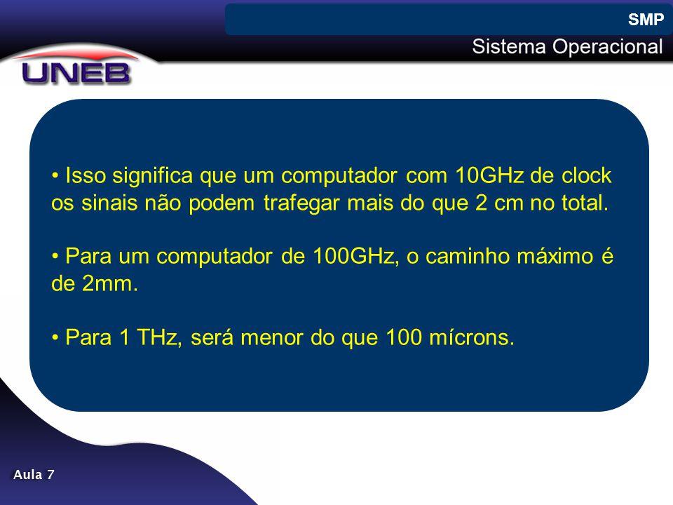 Para um computador de 100GHz, o caminho máximo é de 2mm.