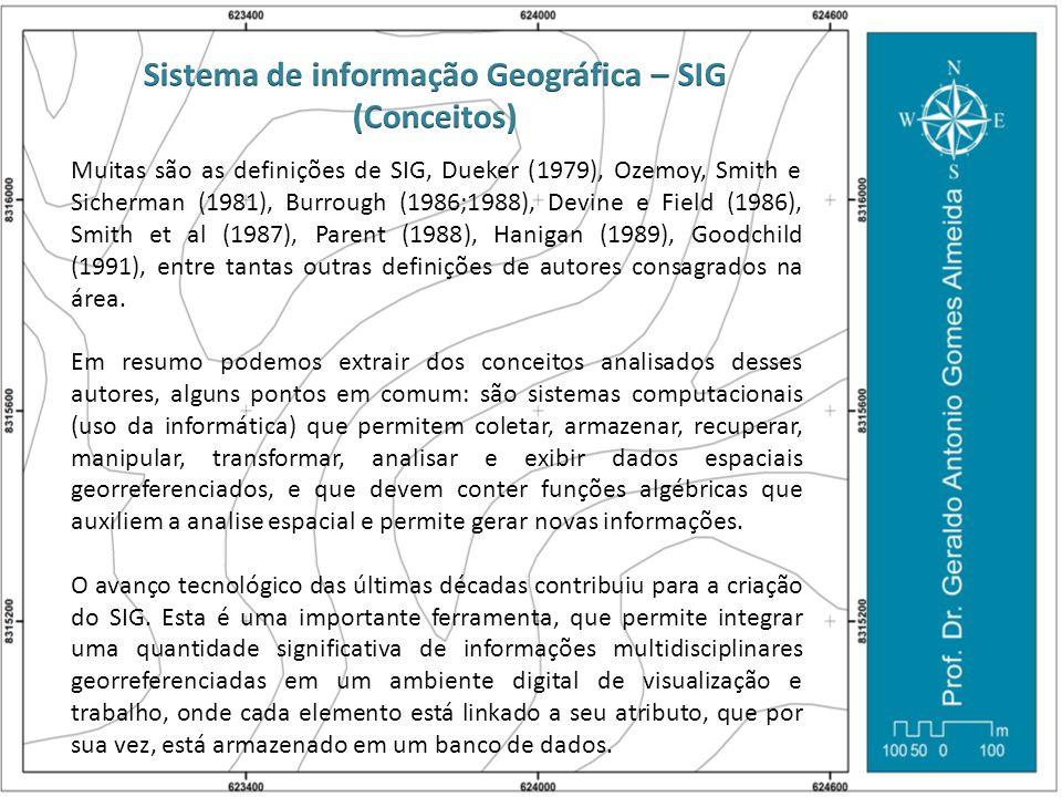 Sistema de informação Geográfica – SIG