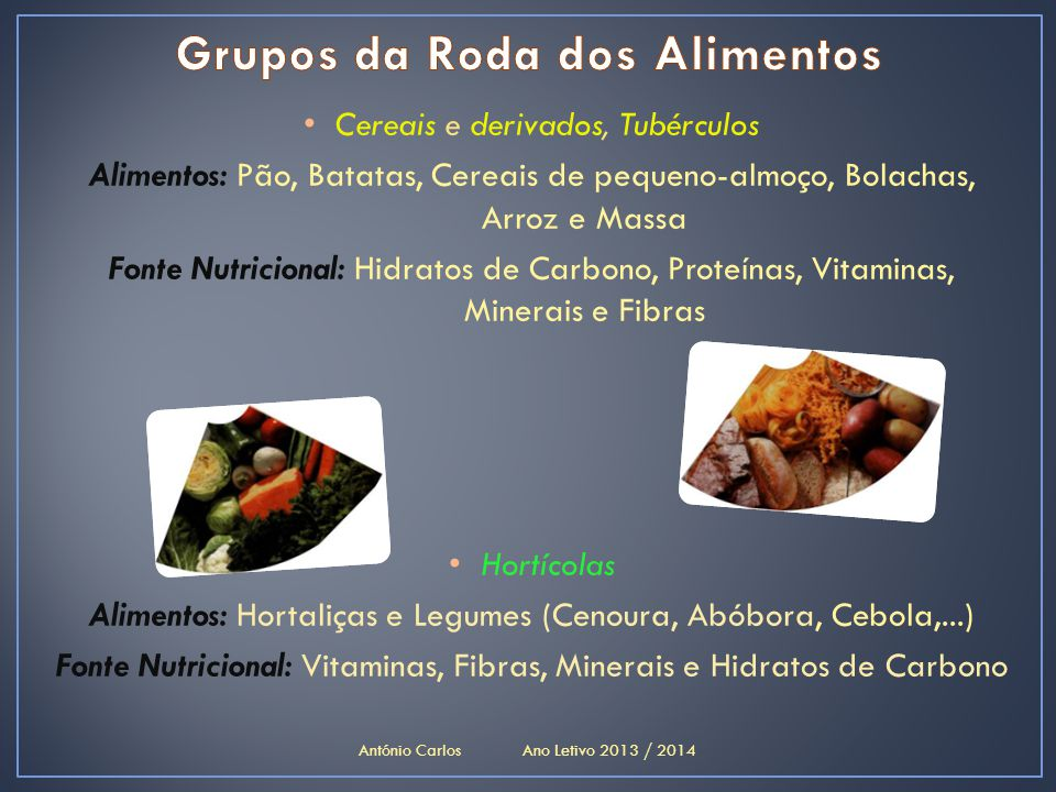 Grupos da Roda dos Alimentos