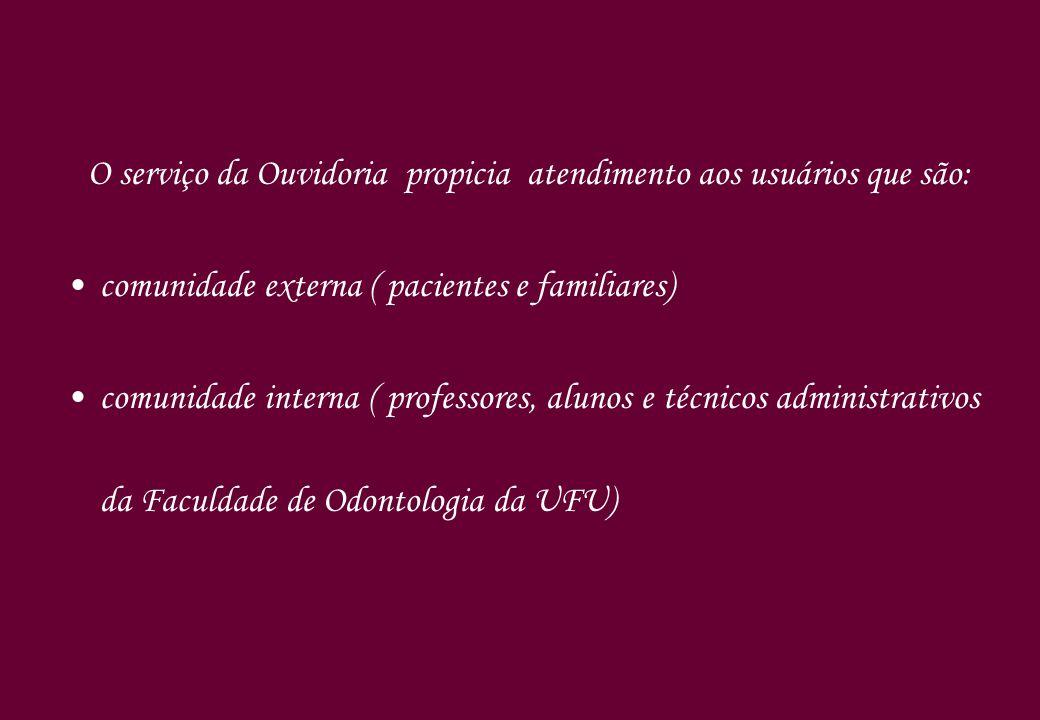 O serviço da Ouvidoria propicia atendimento aos usuários que são: