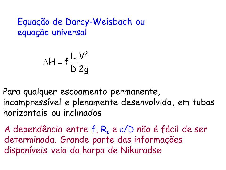 Equação de Darcy-Weisbach ou equação universal