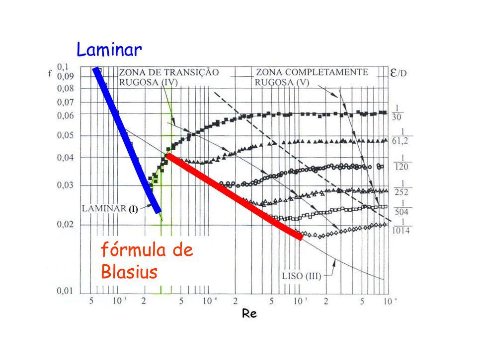 Laminar fórmula de Blasius
