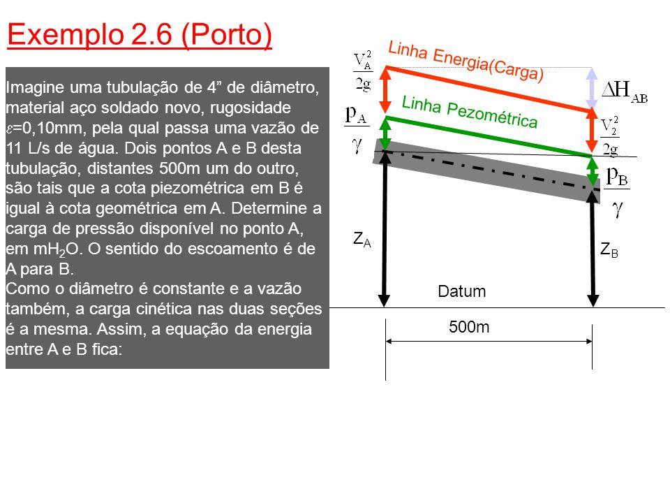 Exemplo 2.6 (Porto) Linha Energia(Carga)