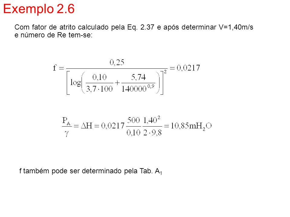 Exemplo 2.6 Com fator de atrito calculado pela Eq. 2.37 e após determinar V=1,40m/s e número de Re tem-se: