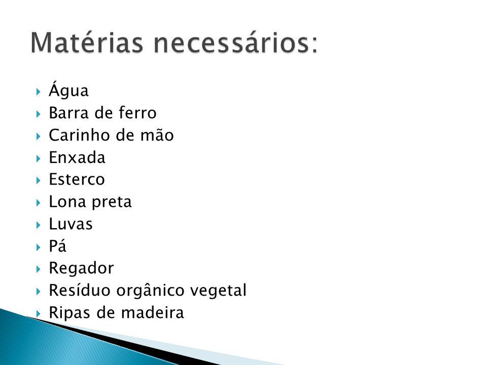 Matérias necessários: