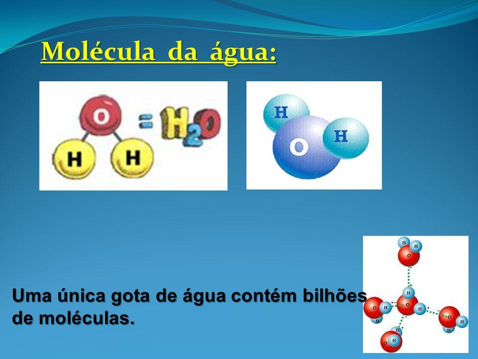 Molécula da água: Uma única gota de água contém bilhões de moléculas.