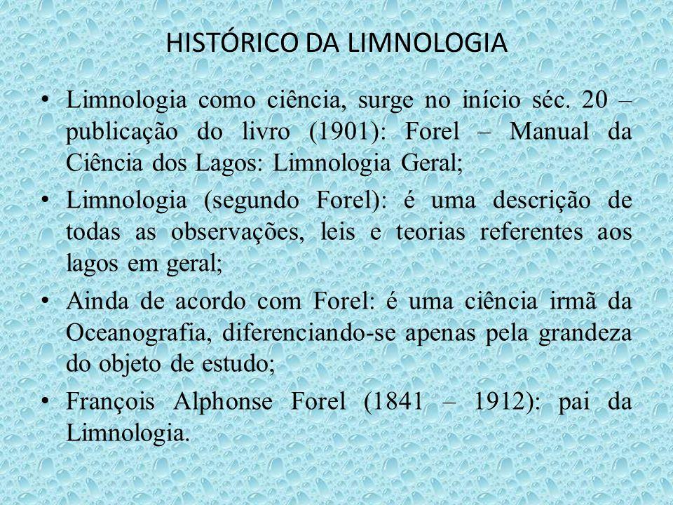 HISTÓRICO DA LIMNOLOGIA
