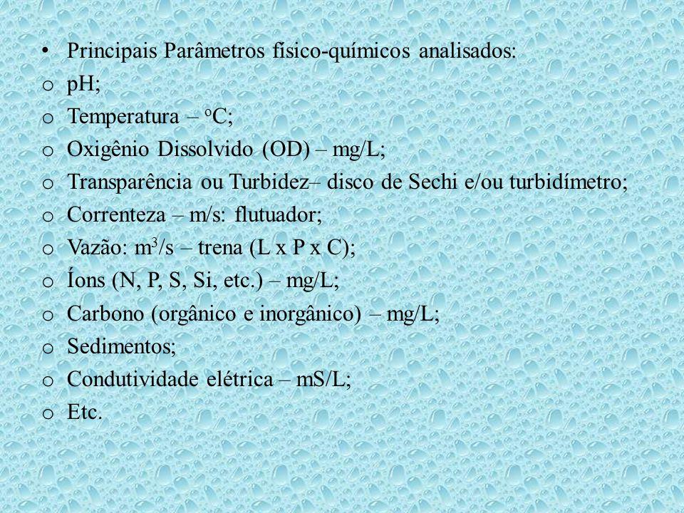 Principais Parâmetros físico-químicos analisados: