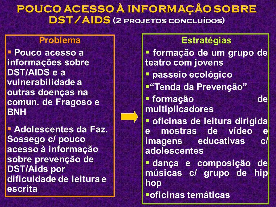 POUCO ACESSO À INFORMAÇÂO SOBRE DST/AIDS (2 projetos concluídos)