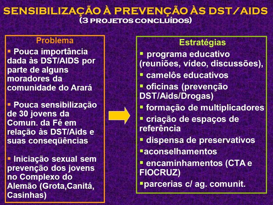 SENSIBILIZAÇÃO À PREVENÇÃO ÀS DST/AIDS (3 projetos concluídos)