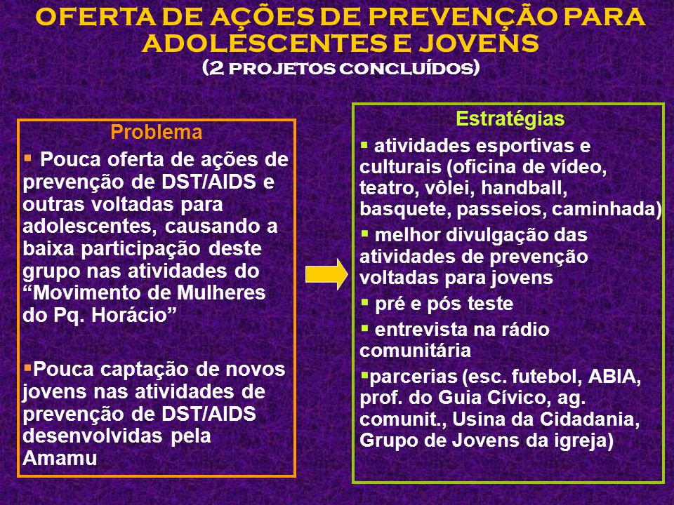 OFERTA DE AÇÕES DE PREVENÇÃO PARA ADOLESCENTES E JOVENS