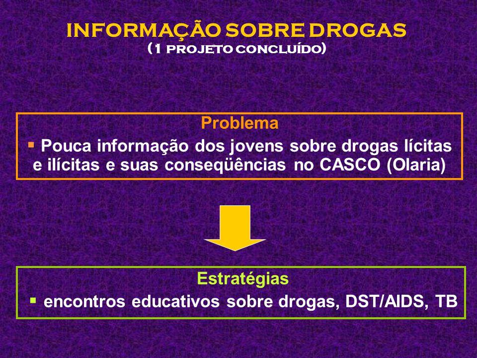 INFORMAÇÃO SOBRE DROGAS