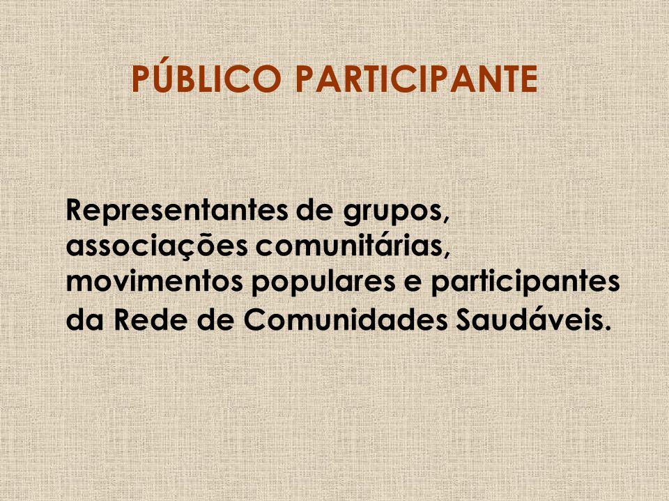 PÚBLICO PARTICIPANTE Representantes de grupos, associações comunitárias, movimentos populares e participantes da Rede de Comunidades Saudáveis.
