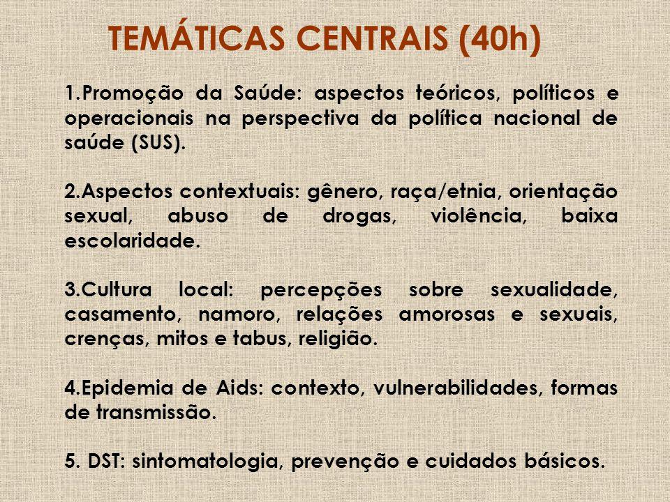 TEMÁTICAS CENTRAIS (40h)
