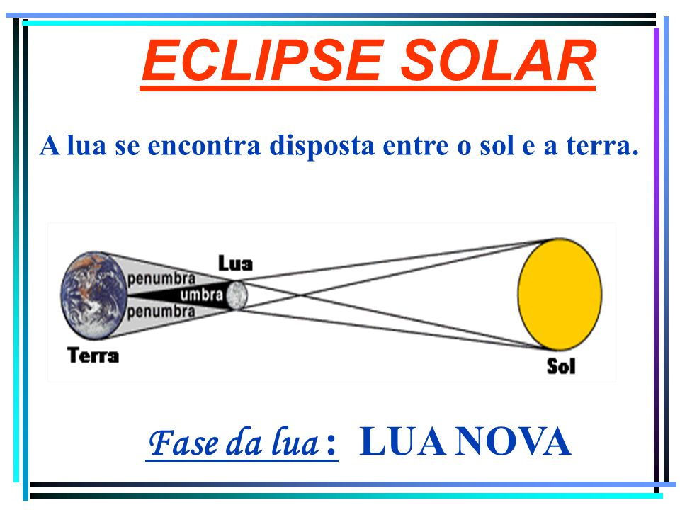 ECLIPSE SOLAR Fase da lua : LUA NOVA